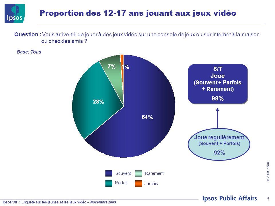 Ipsos/DIF : Enquête sur les jeunes et les jeux vidéo – Novembre 2009 © 2009 Ipsos 4 Proportion des 12-17 ans jouant aux jeux vidéo Question : Vous arr
