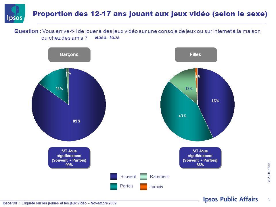 Ipsos/DIF : Enquête sur les jeunes et les jeux vidéo – Novembre 2009 © 2009 Ipsos 5 Proportion des 12-17 ans jouant aux jeux vidéo (selon le sexe) Que