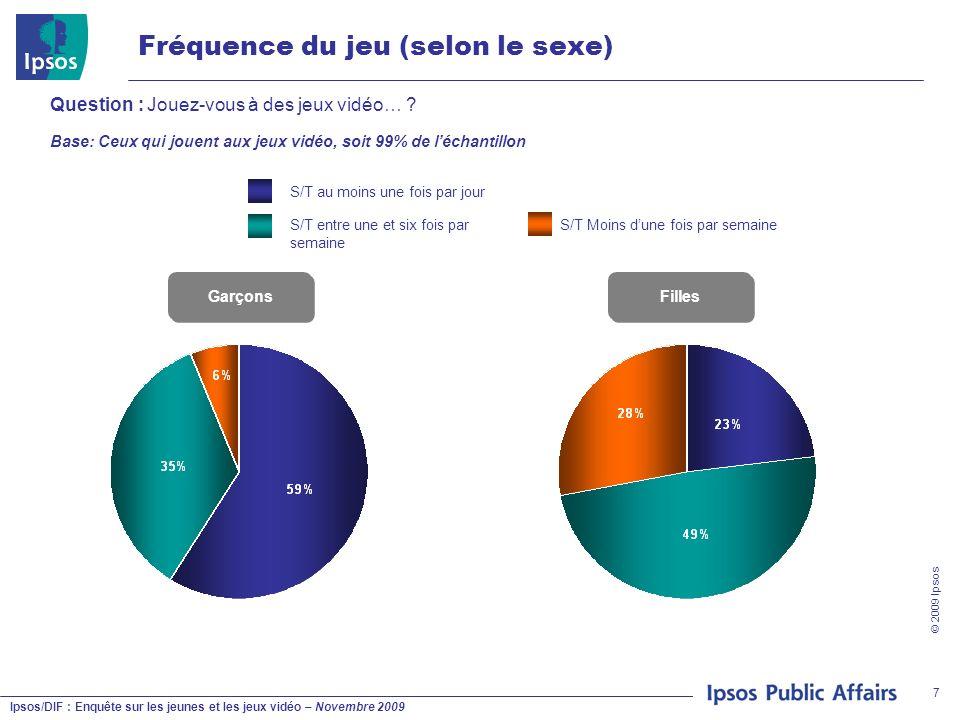 Ipsos/DIF : Enquête sur les jeunes et les jeux vidéo – Novembre 2009 © 2009 Ipsos 7 S/T entre une et six fois par semaine S/T au moins une fois par jo