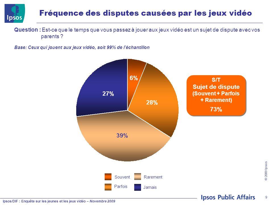 Ipsos/DIF : Enquête sur les jeunes et les jeux vidéo – Novembre 2009 © 2009 Ipsos 9 Fréquence des disputes causées par les jeux vidéo Question : Est-c