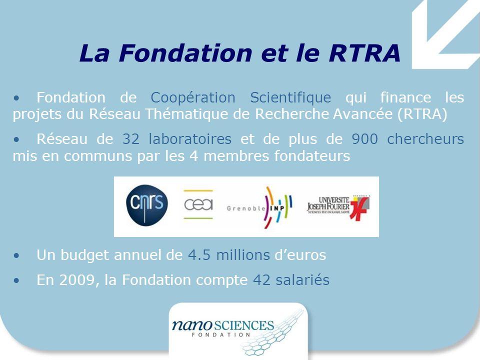 La Fondation et le RTRA Fondation de Coopération Scientifique qui finance les projets du Réseau Thématique de Recherche Avancée (RTRA) Réseau de 32 la