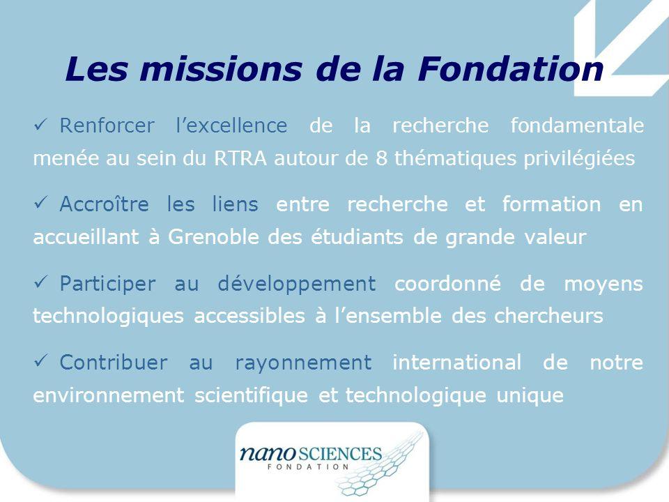 Renforcer lexcellence de la recherche fondamentale menée au sein du RTRA autour de 8 thématiques privilégiées Accroître les liens entre recherche et f