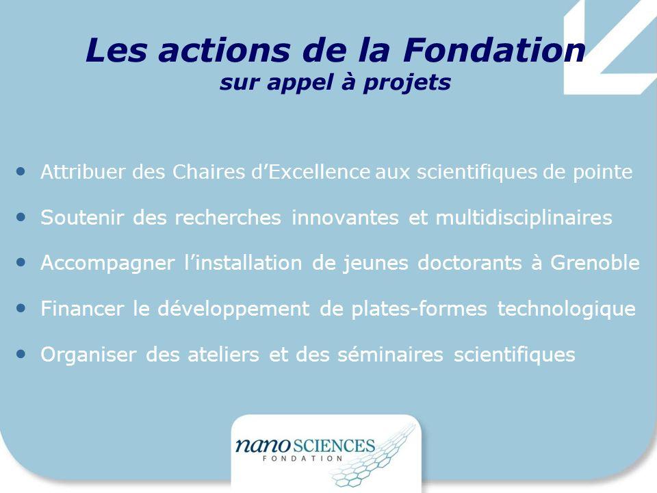 Attribuer des Chaires dExcellence aux scientifiques de pointe Soutenir des recherches innovantes et multidisciplinaires Accompagner linstallation de j