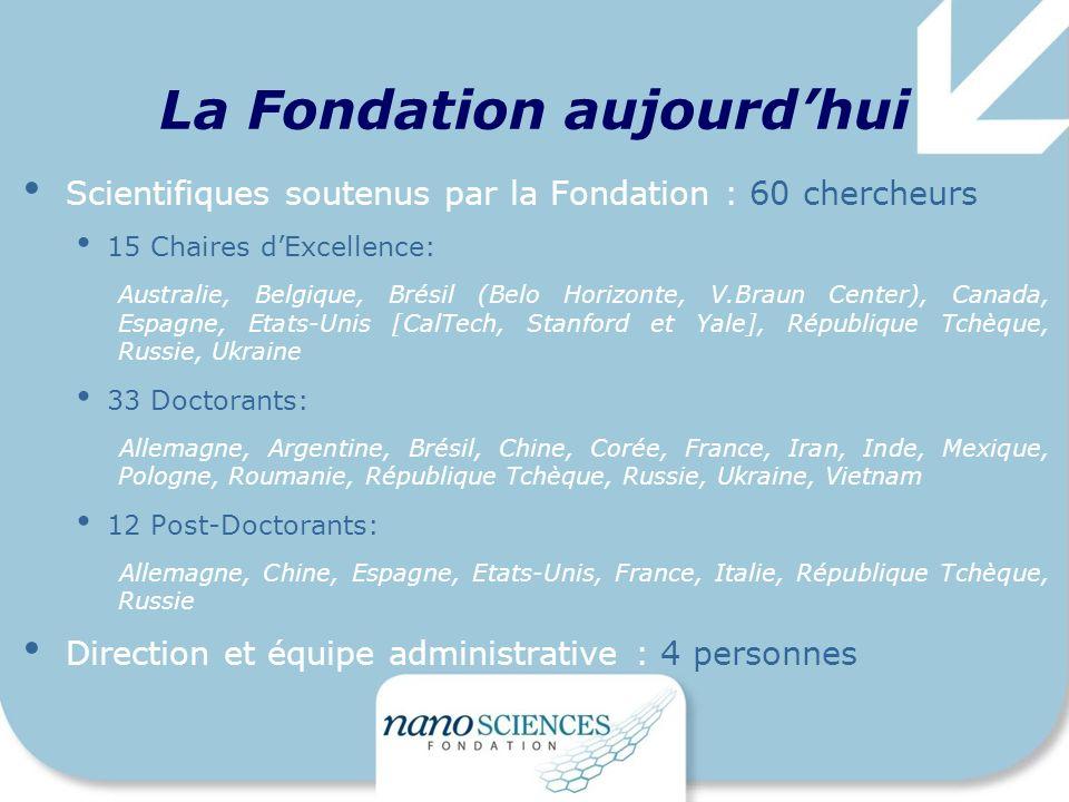 Scientifiques soutenus par la Fondation : 60 chercheurs 15 Chaires dExcellence: Australie, Belgique, Brésil (Belo Horizonte, V.Braun Center), Canada,