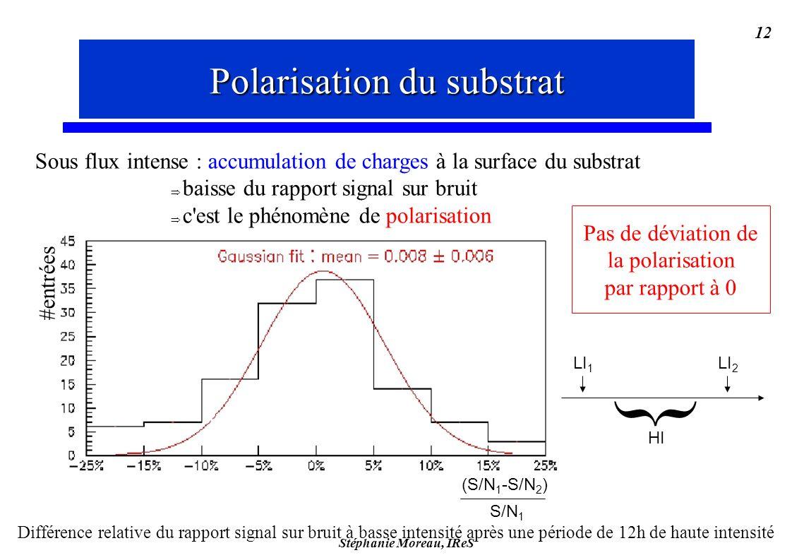 Stéphanie Moreau, IReS 12 Sous flux intense : accumulation de charges à la surface du substrat baisse du rapport signal sur bruit c est le phénomène de polarisation #entrées Différence relative du rapport signal sur bruit à basse intensité après une période de 12h de haute intensité Pas de déviation de la polarisation par rapport à 0 S/N 1 Polarisation du substrat (S/N 1 -S/N 2 ) LI 1 LI 2 HI } Polarisation du substrat