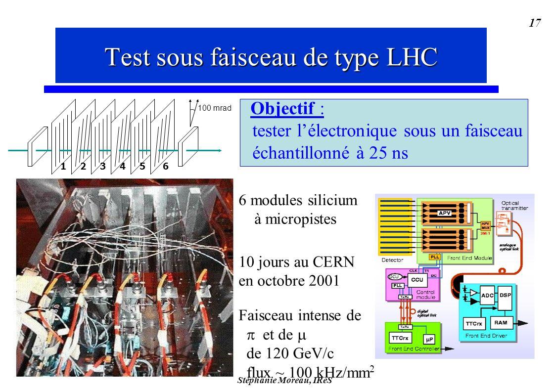 Stéphanie Moreau, IReS 17 Test sous un faisceau type LHC Objectif : tester lélectronique sous un faisceau échantillonné à 25 ns 6 modules silicium à micropistes 10 jours au CERN en octobre 2001 Faisceau intense de et de de 120 GeV/c flux ~ 100 kHz/mm 2 123456 100 mrad Test sous faisceau de type LHC