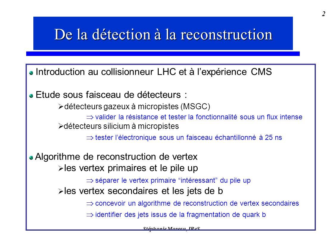 Stéphanie Moreau, IReS 2 De la détection à la reconstruction Introduction au collisionneur LHC et à lexpérience CMS Etude sous faisceau de détecteurs : détecteurs gazeux à micropistes (MSGC) valider la résistance et tester la fonctionnalité sous un flux intense détecteurs silicium à micropistes tester lélectronique sous un faisceau échantillonné à 25 ns Algorithme de reconstruction de vertex les vertex primaires et le pile up séparer le vertex primaire intéressant du pile up les vertex secondaires et les jets de b concevoir un algorithme de reconstruction de vertex secondaires identifier des jets issus de la fragmentation de quark b De la détection à la reconstruction
