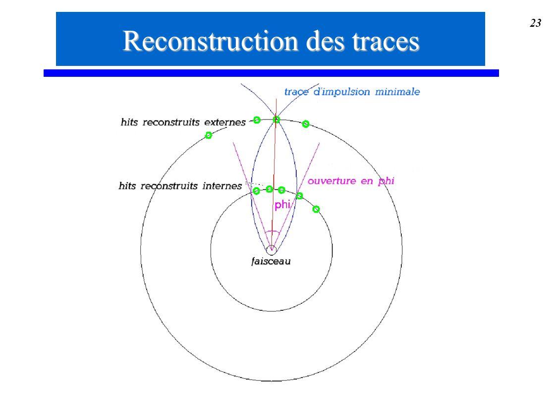 Stéphanie Moreau, IReS 23 Reconstruction des traces La reconstruction des traces