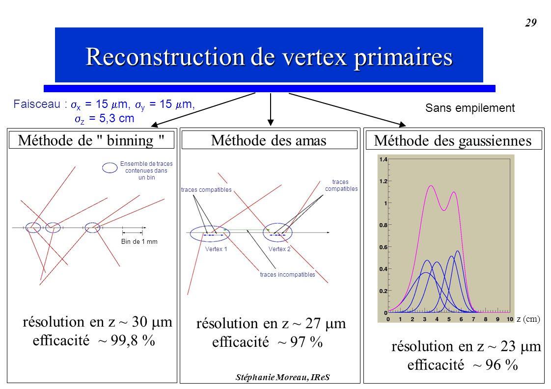Stéphanie Moreau, IReS 29 Reconstruction de vertex primaire Méthode des gaussiennes Méthode des amasMéthode de binning Z z (cm) Rrésolution en z ~ 30 m efficacité ~ 99,8 % Rrésolution en z ~ 27 m efficacité ~ 97 % Rrésolution en z ~ 23 m efficacité ~ 96 % traces compatibles Bin de 1 mm Ensemble de traces contenues dans un bin traces incompatibles traces compatibles Vertex 1Vertex 2 Faisceau : x = 15 m, y = 15 m, z = 5,3 cm Sans empilement Reconstruction de vertex primaires