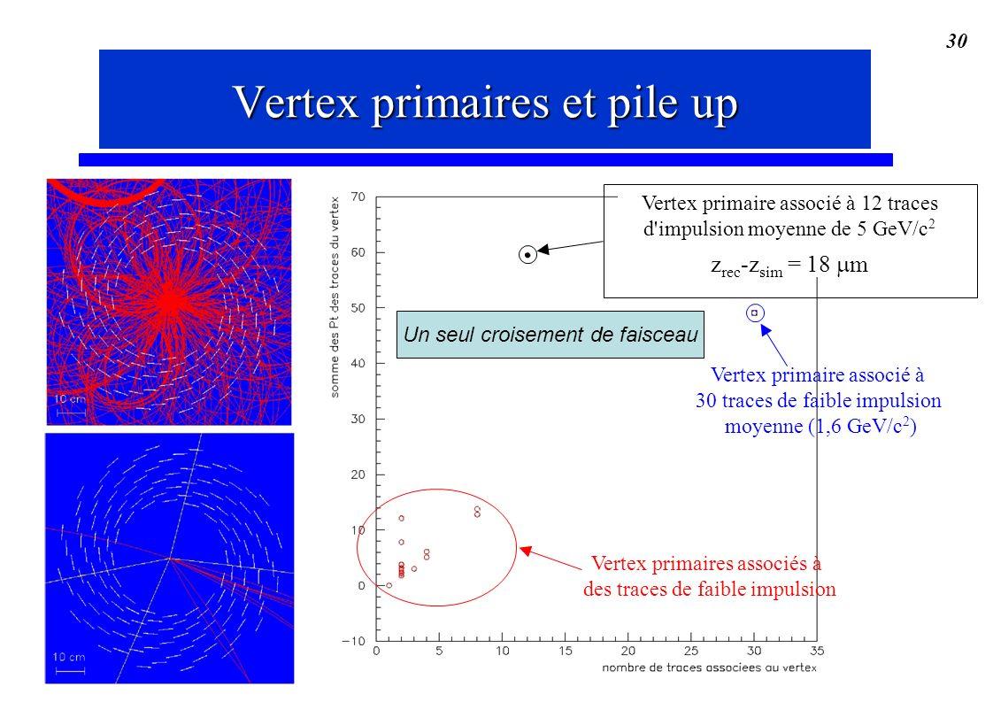 Stéphanie Moreau, IReS 30 Vertex primaire et pile up Vertex primaires associés à des traces de faible impulsion Vertex primaire associé à 30 traces de faible impulsion moyenne (1,6 GeV/c 2 ) Vertex primaire associé à 12 traces d impulsion moyenne de 5 GeV/c 2 z rec -z sim = 18 m Un seul croisement de faisceau Vertex primaires et pile up