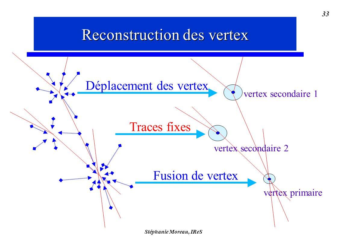 Stéphanie Moreau, IReS 33 vertex primaire vertex secondaire 1 Fusion de vertex vertex secondaire 2 Traces fixes Déplacement des vertex Reconstruction des vertex
