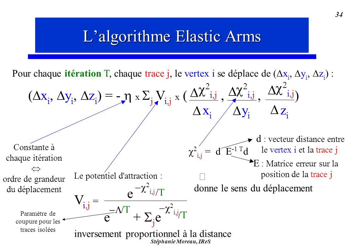 Stéphanie Moreau, IReS 34 Pour chaque itération T, chaque trace j, le vertex i se déplace de ( x i y i, z i ) : i,j yiyi i,j xixi i,j zizi Constante à chaque itération ordre de grandeur du déplacement Le potentiel d attraction : V i,j = inversement proportionnel à la distance i,j /T/T e /T/T e + j e i,j /T/T i,j = d E -1 T d E : Matrice erreur sur la position de la trace j d d : vecteur distance entre le vertex i et la trace j L algorithme Elastic Arms donne le sens du déplacement ( x i y i, z i ) = - x j V i,j x (,, ) Paramètre de coupure pour les traces isolées Lalgorithme Elastic Arms