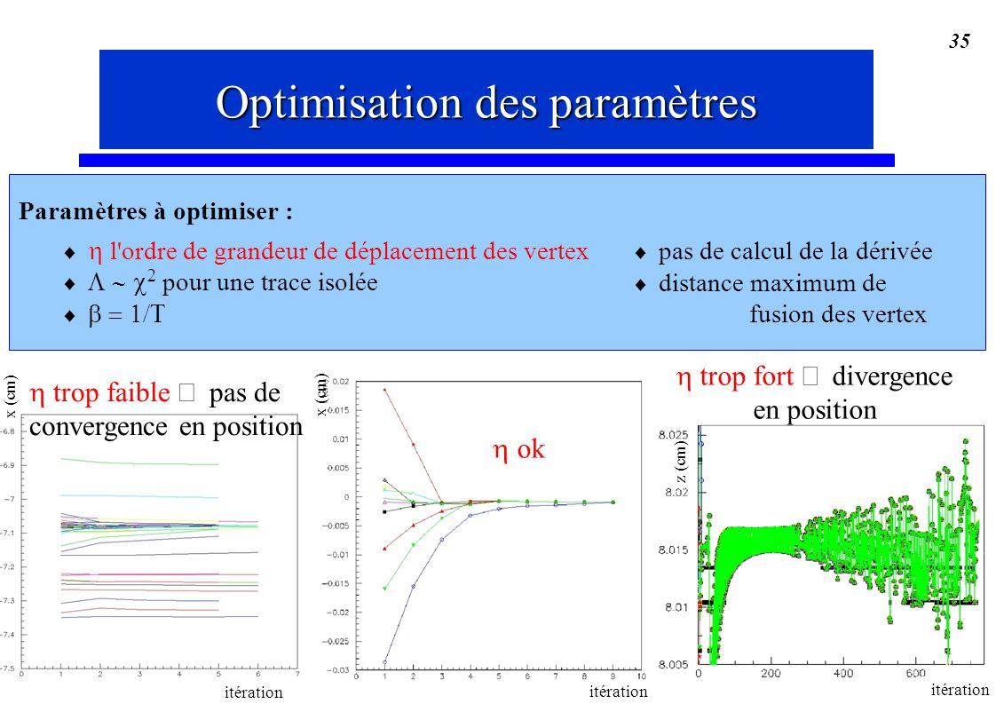 Stéphanie Moreau, IReS 35 trop faible pas de convergence en position trop fort divergence en position ok Optimisation des paramètres pas de calcul de la dérivée distance maximum de fusion des vertex Paramètres à optimiser : l ordre de grandeur de déplacement des vertex pour une trace isolée Zz (cm) Iitération Zx (cm) Iitération Zx (cm) Optimisation des paramètres