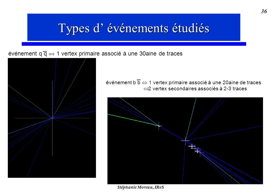 Stéphanie Moreau, IReS 36 Type dévénement événement q q 1 vertex primaire associé à une 30aine de traces événement b b 1 vertex primaire associé à une 20aine de traces 2 vertex secondaires associés à 2-3 traces Types d événements étudiés