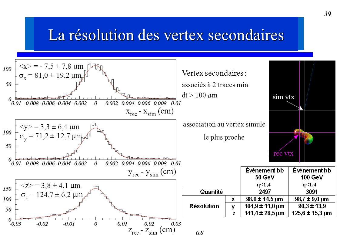 Stéphanie Moreau, IReS 39 La résolution des vertex secondaires X x rec - x sim (cm) X y rec - y sim (cm) X z rec - z sim (cm) = - 7,5 ± 7,8 m x = 81,0 ± 19,2 m = 3,3 ± 6,4 m y = 71,2 ± 12,7 m = 3,8 ± 4,1 m z = 124,7 ± 6,2 m Vertex secondaires : associés à 2 traces min dt > 100 m association au vertex simulé le plus proche Ssim vtx Rrec vtx <1,4 La résolution des vertex secondaires