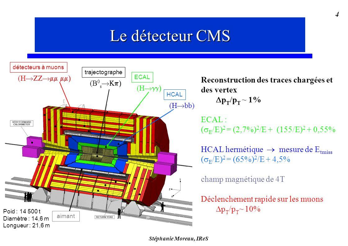 Stéphanie Moreau, IReS 4 Reconstruction des traces chargées et des vertex p T /p T ~ 1% ECAL : ( E /E) 2 = (2,7%) 2 /E + (155/E) 2 + 0,55% HCAL hermétique mesure de E tmiss ( E /E) 2 = (65%) 2 /E + 4,5% champ magnétique de 4T Déclenchement rapide sur les muons p T /p T ~ 10% Le détecteur CMS aimant (H trajectographe détecteurs à muons ECAL (B 0 s (H bb) HCAL Poid : 14 500 t Diamètre : 14,6 m Longueur : 21,6 m Le détecteur CMS