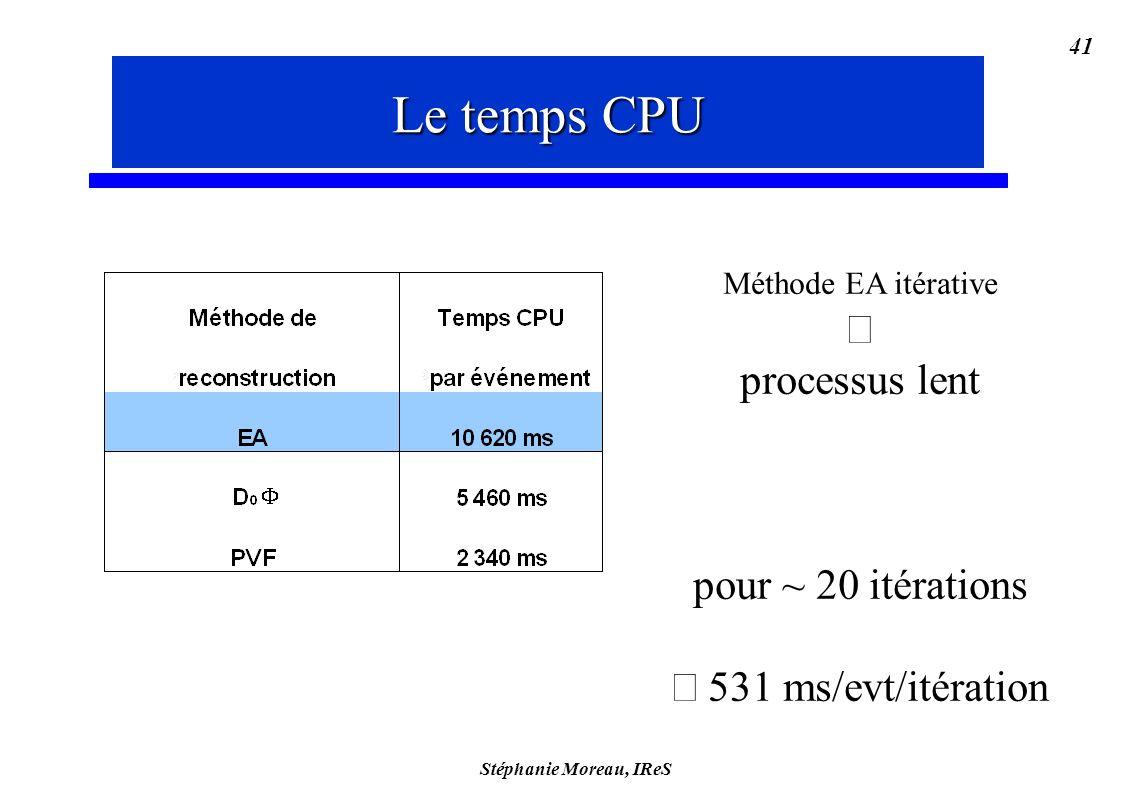 Stéphanie Moreau, IReS 41 Méthode EA itérative processus lent pour ~ 20 itérations 531 ms/evt/itération Le temps CPU Le temps CPU