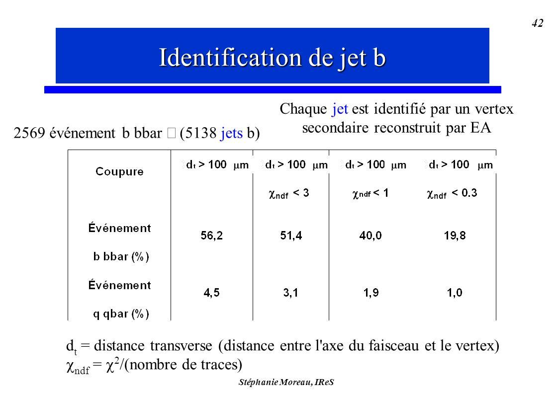 Stéphanie Moreau, IReS 42 d t = distance transverse (distance entre l axe du faisceau et le vertex) ndf = 2 /(nombre de traces) 2569 événement b bbar (5138 jets b) Chaque jet est identifié par un vertex secondaire reconstruit par EA Identification de jet b ndf m m m m Identification de jet b