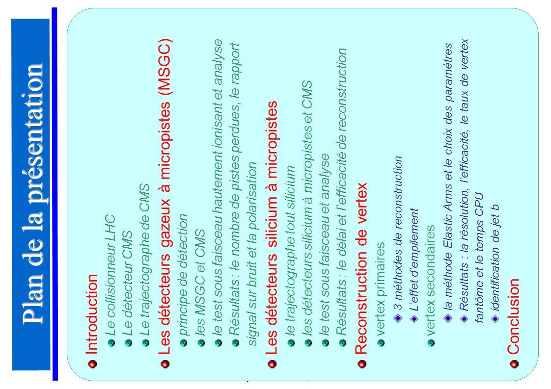 Stéphanie Moreau, IReS 45 Plan de la présentation Introduction Le collisionneur LHC Le détecteur CMS Le trajectographe de CMS Les détecteurs gazeux à micropistes (MSGC) principe de détection les MSGC et CMS le test sous faisceau hautement ionisant et analyse Résultats : le nombre de pistes perdues, le rapport signal sur bruit et la polarisation Les détecteurs silicium à micropistes le trajectographe tout silicium les détecteurs silicium à micropistes et CMS le test sous faisceau et analyse Résultats : le délai et lefficacité de reconstruction Reconstruction de vertex vertex primaires 3 méthodes de reconstruction Leffet dempilement vertex secondaires la méthode Elastic Arms et le choix des paramètres Résultats : la résolution, lefficacité, le taux de vertex fantôme et le temps CPU identification de jet b Conclusion Plan de la présentation