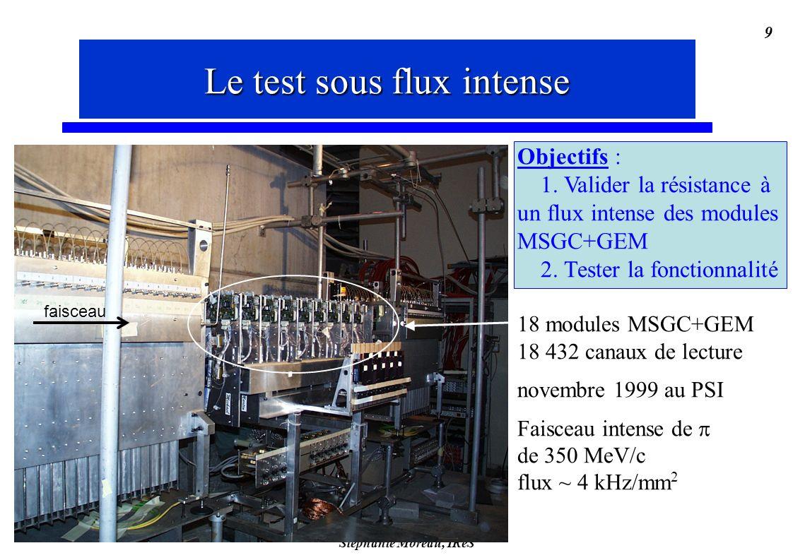 Stéphanie Moreau, IReS 9 Objectifs : 1. Valider la résistance à un flux intense des modules MSGC+GEM 2. Tester la fonctionnalité 18 modules MSGC+GEM 1