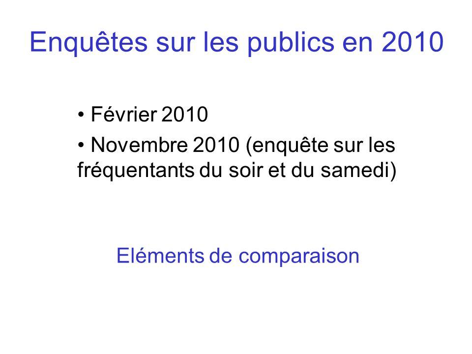 Enquêtes sur les publics en 2010 Eléments de comparaison Février 2010 Novembre 2010 (enquête sur les fréquentants du soir et du samedi)
