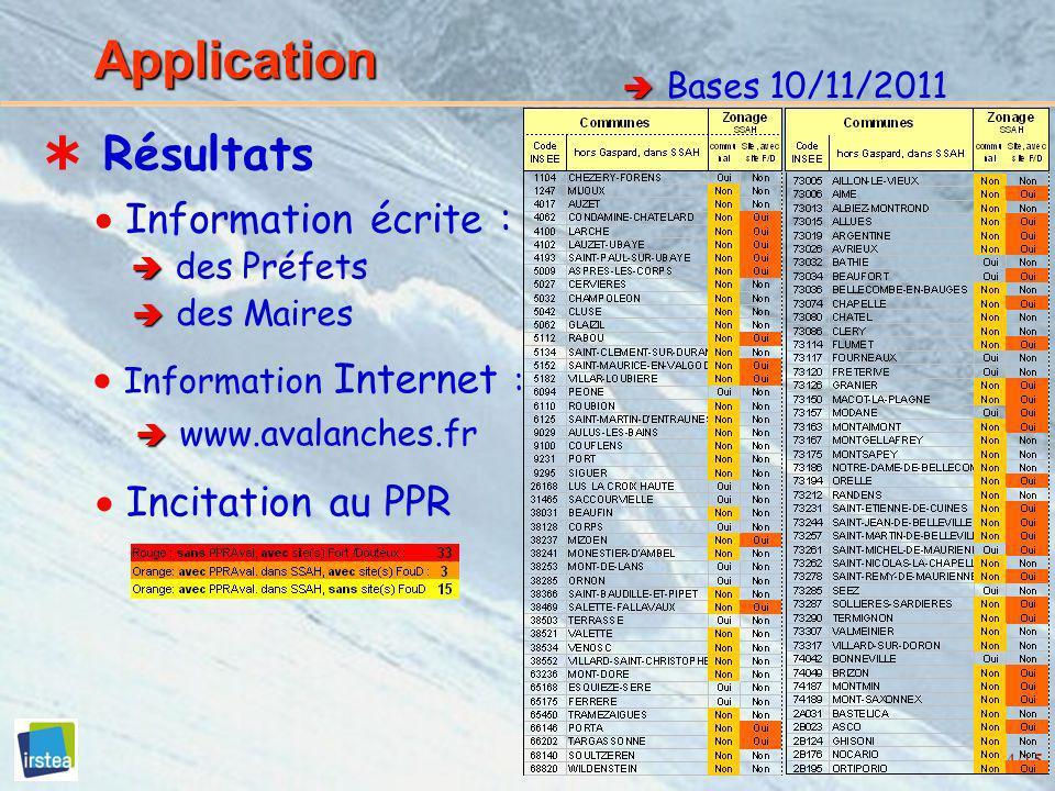 14/15 Application Résultats Information écrite : des Préfets des Maires Information Internet : www.avalanches.fr Incitation au PPR Bases 10/11/2011