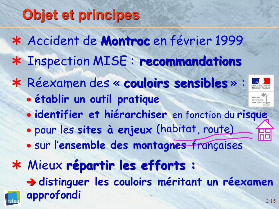2/15 Objet et principes couloirs sensibles Réexamen des « couloirs sensibles » : Montroc Accident de Montroc en février 1999 recommandations Inspectio