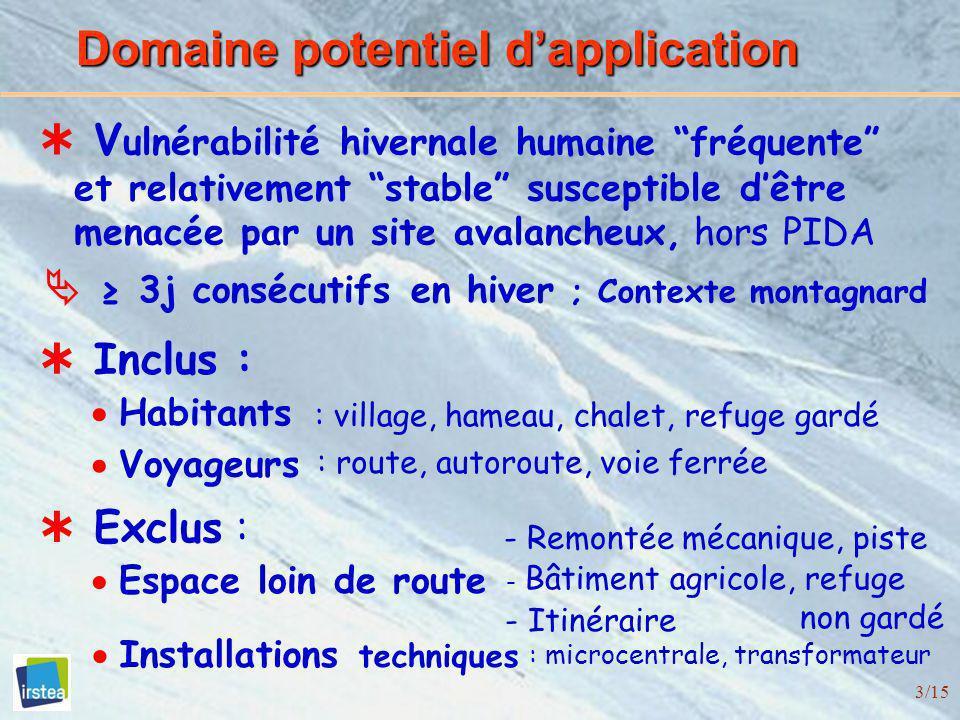 3/15 Domaine potentiel dapplication 3j consécutifs en hiver ; Contexte montagnard V ulnérabilité hivernale humaine fréquente et relativement stable su