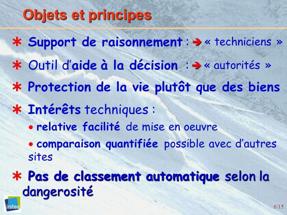 6/15 Objets et principes Support de raisonnement : Outil daide à la décision : Intérêts techniques : Pas de classement automatique selon la dangerosit