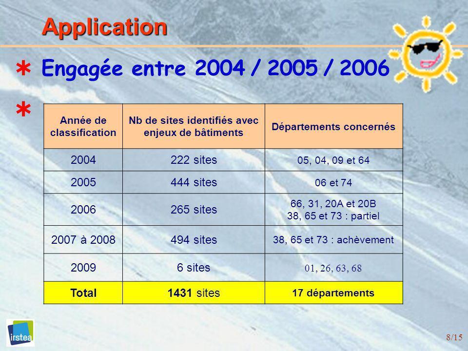 8/15 Application Engagée entre 2004 / 2005 / 2006 Année de classification Nb de sites identifiés avec enjeux de bâtiments Départements concernés 20042