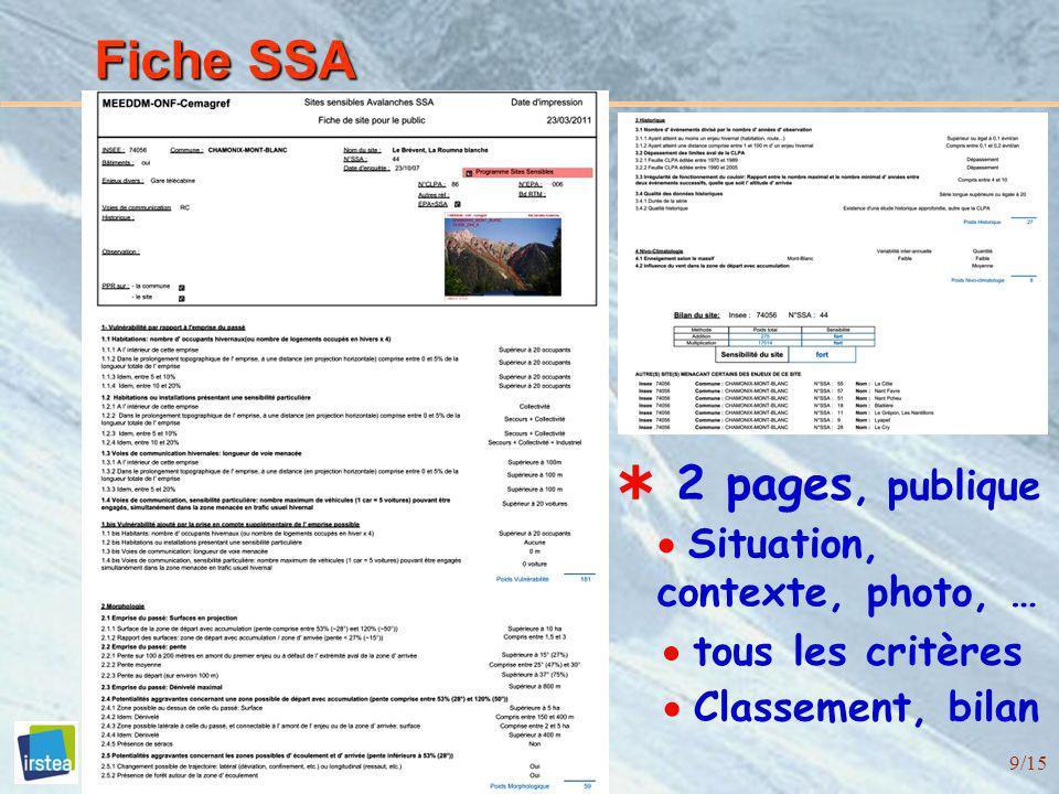 9/15 Fiche SSA 2 pages, publique Situation, contexte, photo, … tous les critères Classement, bilan