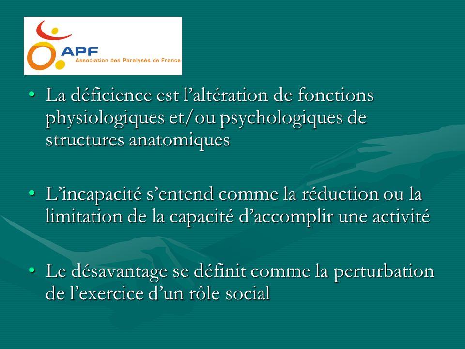 La déficience est laltération de fonctions physiologiques et/ou psychologiques de structures anatomiquesLa déficience est laltération de fonctions phy