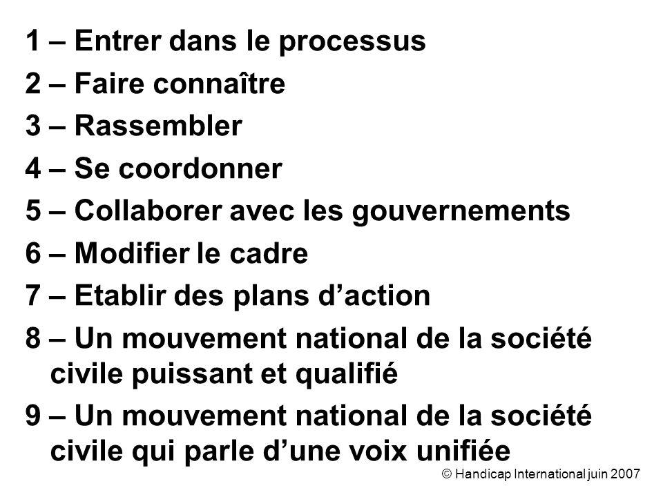 © Handicap International juin 2007 1 – Entrer dans le processus 2 – Faire connaître 3 – Rassembler 4 – Se coordonner 5 – Collaborer avec les gouvernem