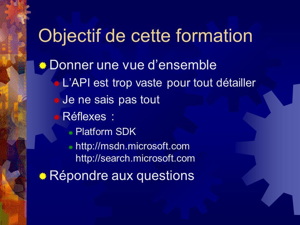 Objectif de cette formation Donner une vue densemble LAPI est trop vaste pour tout détailler Je ne sais pas tout Réflexes : Platform SDK http://msdn.microsoft.com http://search.microsoft.com Répondre aux questions