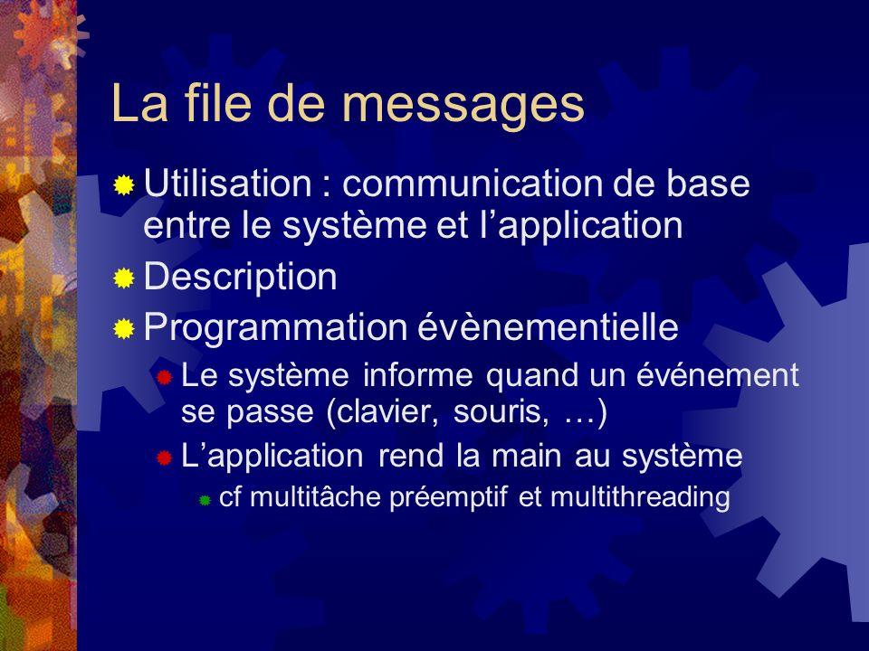 LAPI Windows Ensemble de DLLs qui exposent les services de lOS Accès disques GDI Sockets etc.