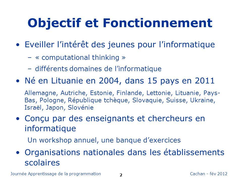 2 Cachan - fév 2012Journée Apprentissage de la programmation Objectif et Fonctionnement Eveiller lintérêt des jeunes pour linformatique –« computation