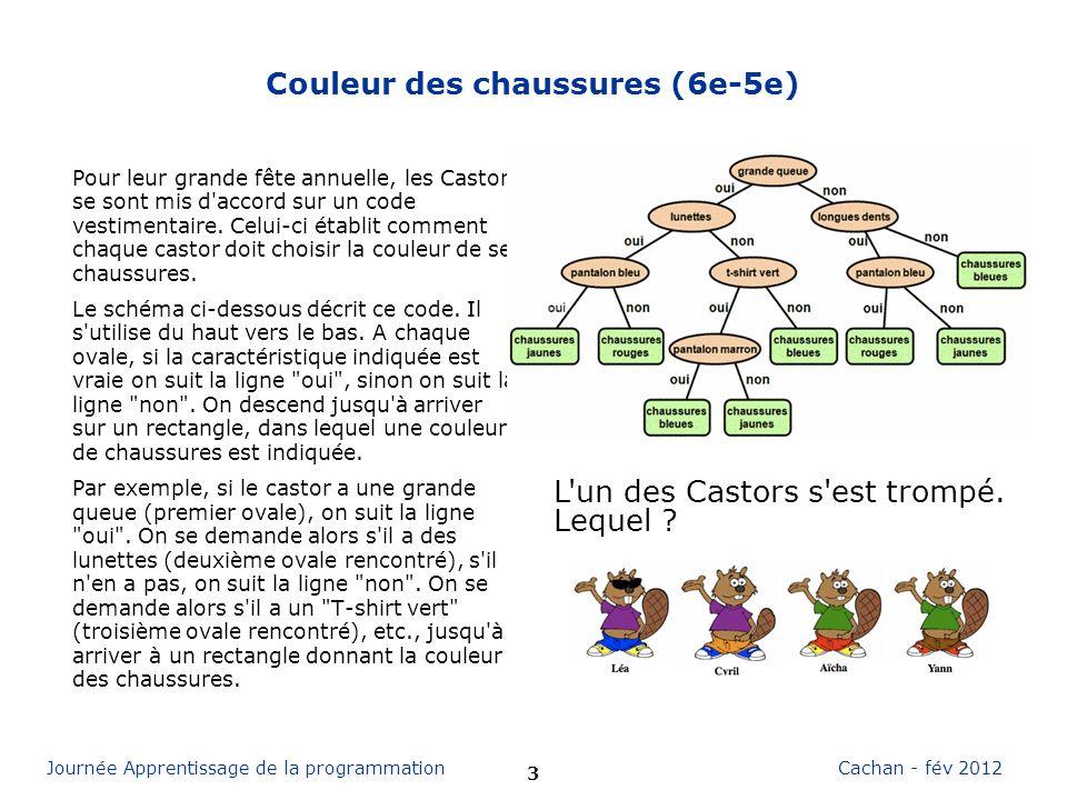 14 Cachan - fév 2012Journée Apprentissage de la programmation Une dynamique pour questionner linformatique scolaire Créer des exercices pour le concours –Concepts .