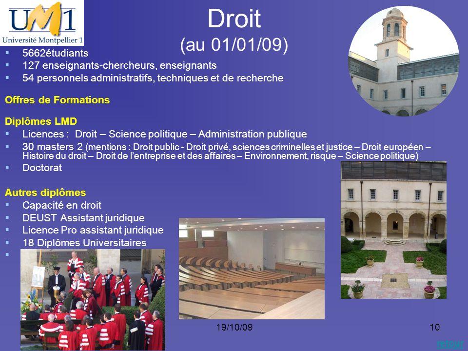 19/10/0910 Droit (au 01/01/09) 5662étudiants 127 enseignants-chercheurs, enseignants 54 personnels administratifs, techniques et de recherche Offres d