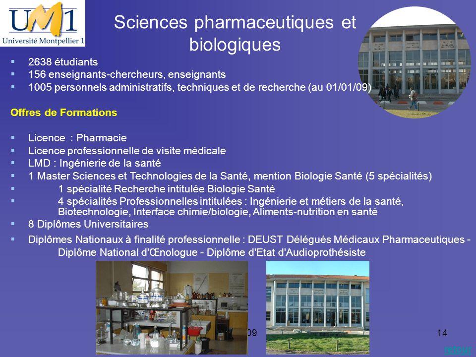 19/10/0914 Sciences pharmaceutiques et biologiques retour 2638 étudiants 156 enseignants-chercheurs, enseignants 1005 personnels administratifs, techn