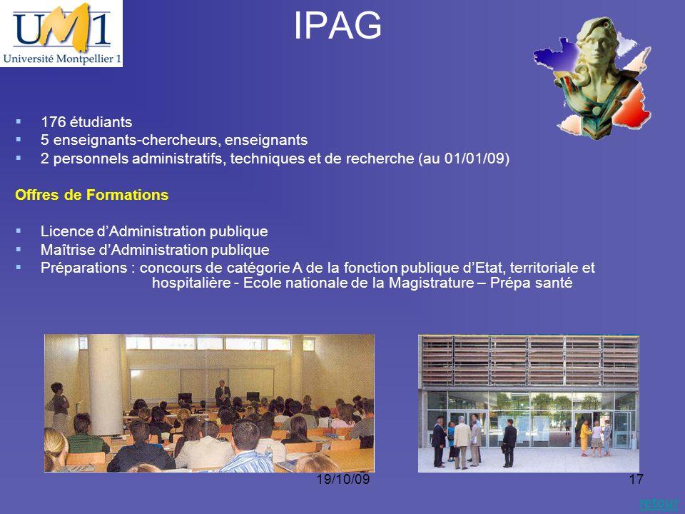 19/10/0917 IPAG retour 176 étudiants 5 enseignants-chercheurs, enseignants 2 personnels administratifs, techniques et de recherche (au 01/01/09) Offre