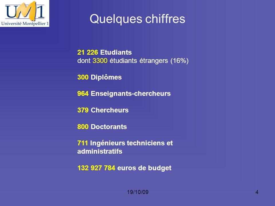 19/10/094 Quelques chiffres 21 226 Etudiants dont 3300 étudiants étrangers (16%) 300 Diplômes 964 Enseignants-chercheurs 379 Chercheurs 800 Doctorants