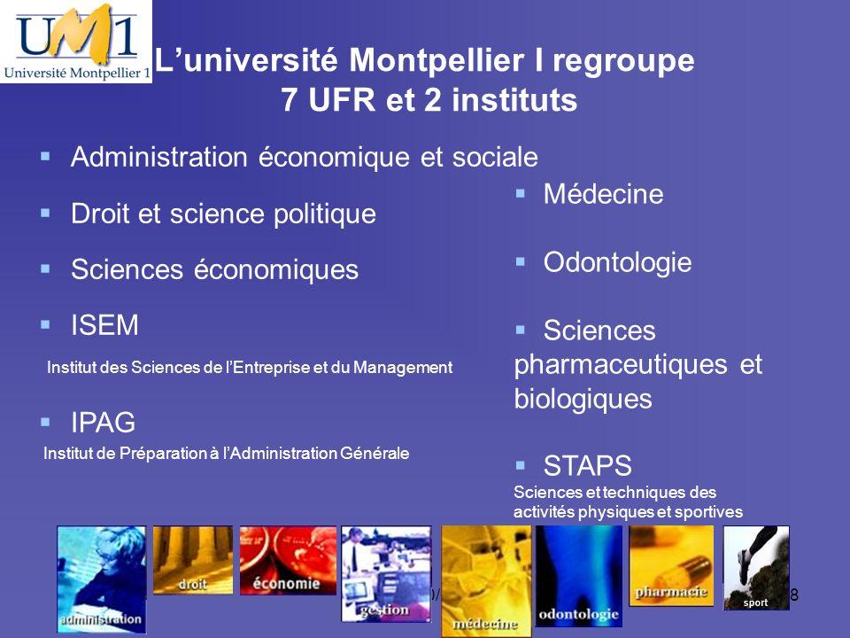 19/10/098 Luniversité Montpellier I regroupe 7 UFR et 2 instituts Administration économique et sociale Droit et science politique Sciences économiques