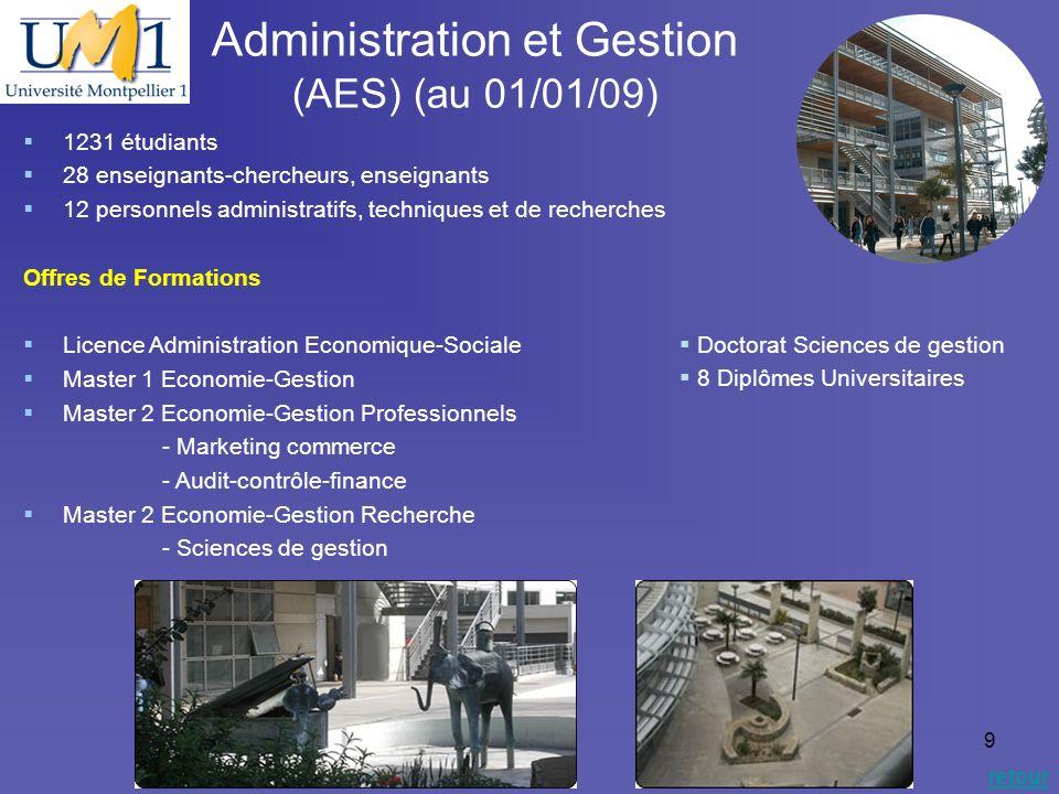 19/10/099 Administration et Gestion (AES) (au 01/01/09) retour 1231 étudiants 28 enseignants-chercheurs, enseignants 12 personnels administratifs, tec