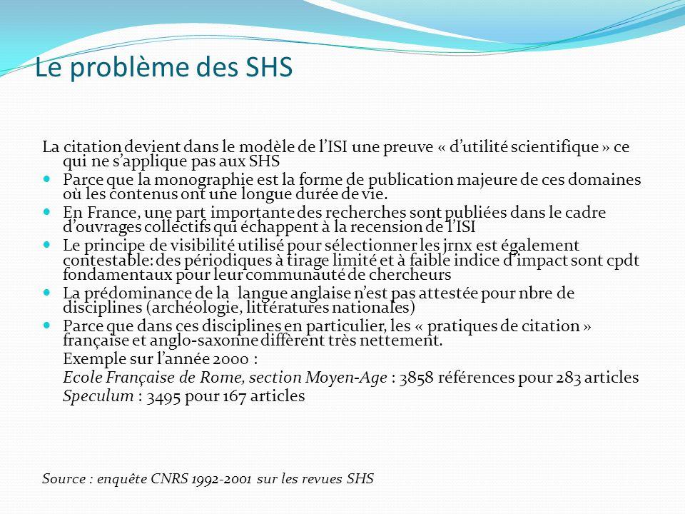 Le problème des SHS La citation devient dans le modèle de lISI une preuve « dutilité scientifique » ce qui ne sapplique pas aux SHS Parce que la monog