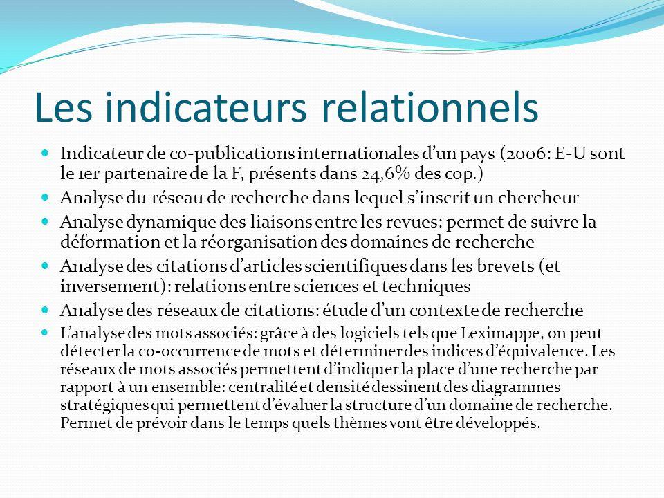 Les indicateurs relationnels Indicateur de co-publications internationales dun pays (2006: E-U sont le 1er partenaire de la F, présents dans 24,6% des
