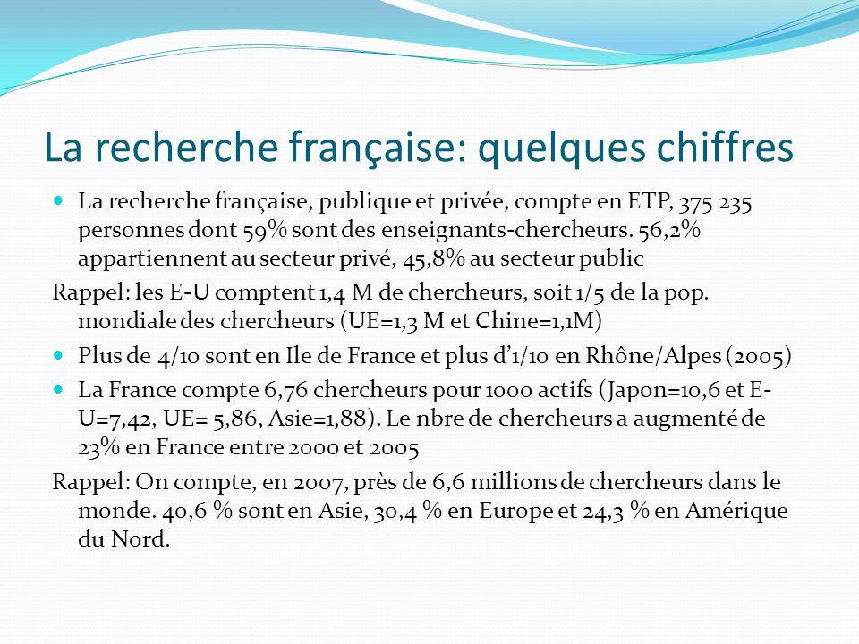 La recherche française: quelques chiffres La recherche française, publique et privée, compte en ETP, 375 235 personnes dont 59% sont des enseignants-c