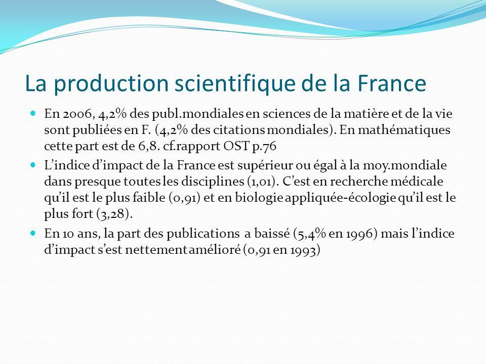 La production scientifique de la France En 2006, 4,2% des publ.mondiales en sciences de la matière et de la vie sont publiées en F. (4,2% des citation