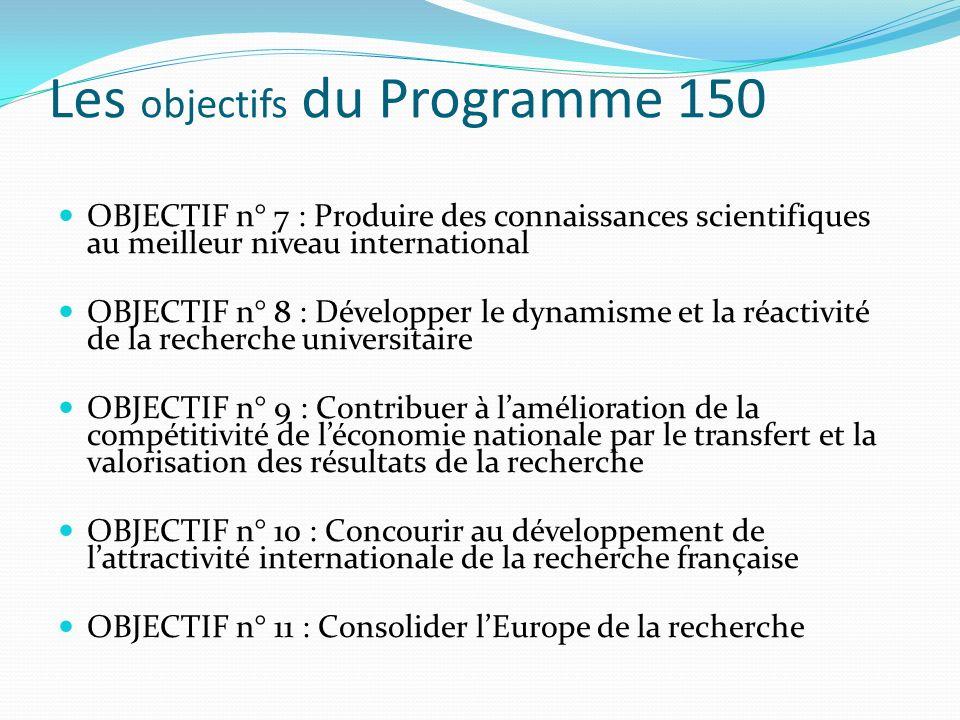 Les objectifs du Programme 150 OBJECTIF n° 7 : Produire des connaissances scientifiques au meilleur niveau international OBJECTIF n° 8 : Développer le