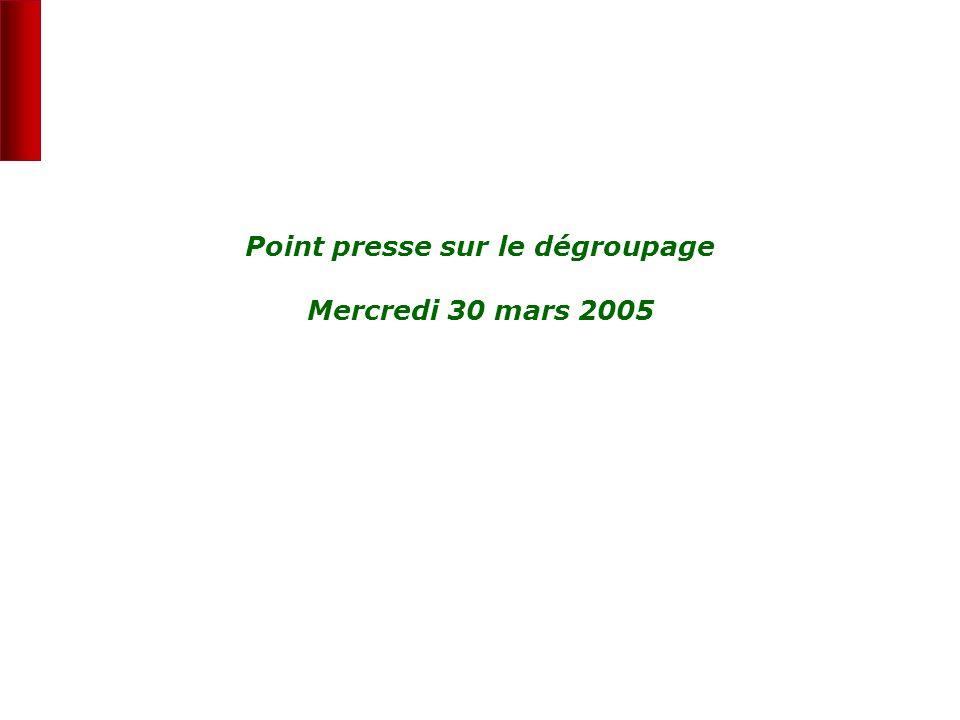 0 Point presse sur le dégroupage Mercredi 30 mars 2005