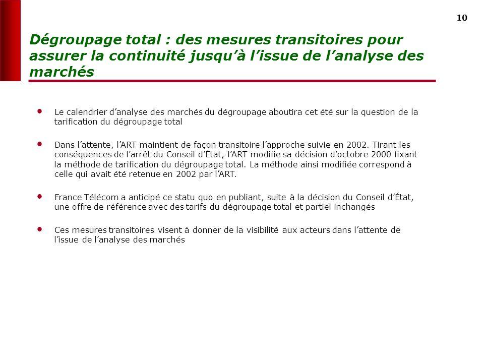 9 Dégroupage partiel : confirmation de la méthode utilisée en 2002 LART va notifier à la Commission Européenne début avril puis adopter début mai lana